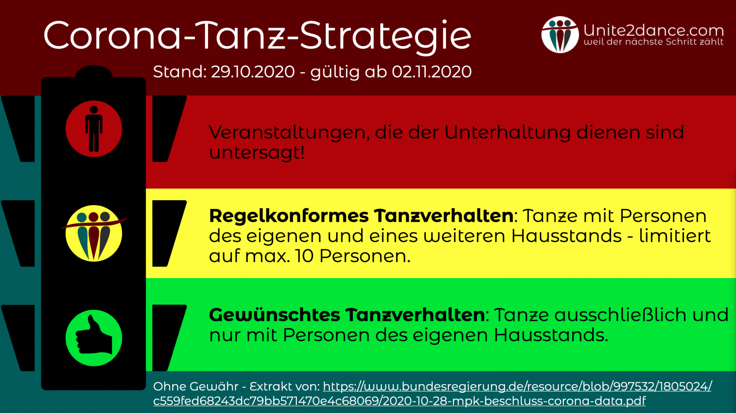 Corona-Tanz-Strategie-20201029